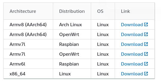 Choose Platform- Armv8-Arch Linux