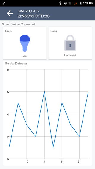 Reviewing Material Design in Android App Development