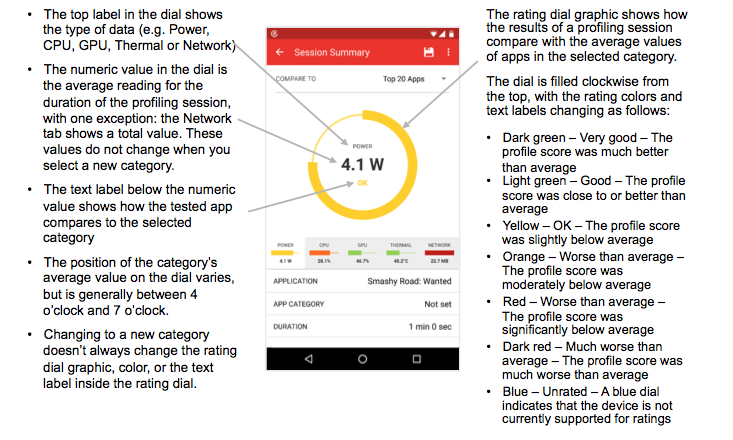 App Tune-up Kit screenshot of ratings dial