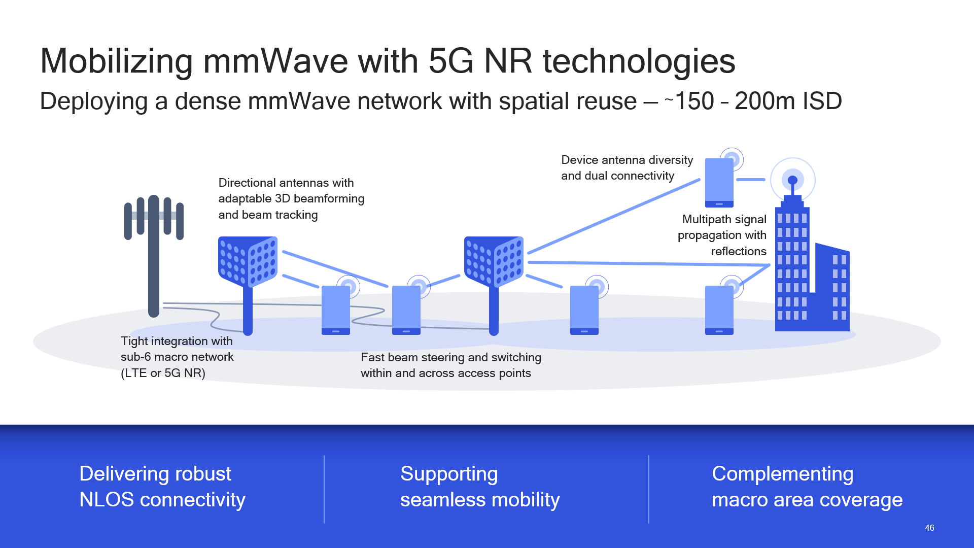 5G Series for eMBB - Image 3