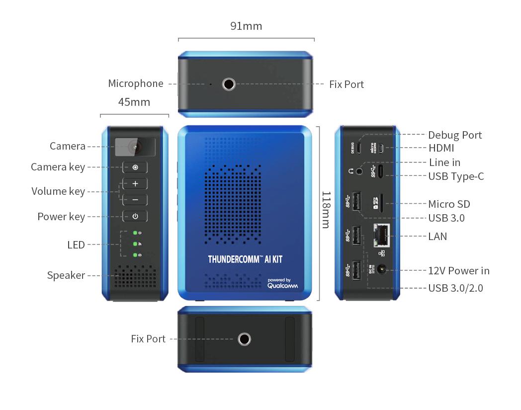 TurboX AI Kit - Qualcomm Developer Network