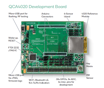 QCA4020 Development Board