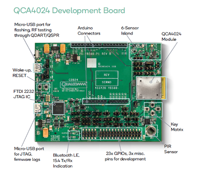 QCA4024 Development Board