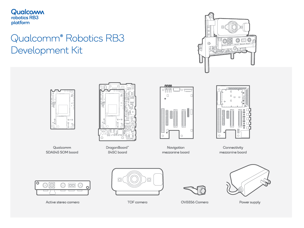 Components of the Qualcomm Robotics RB3 development kit