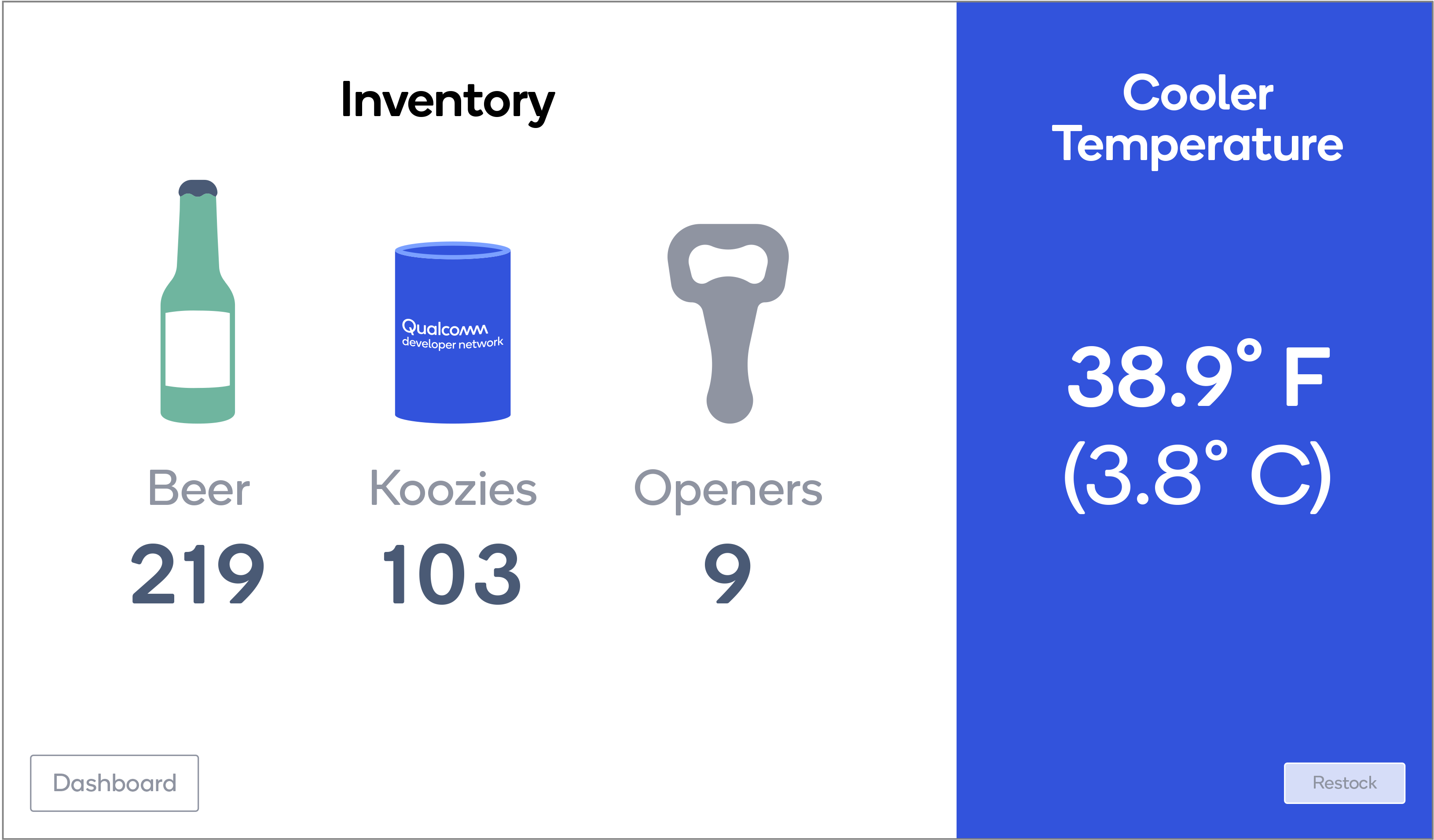 Inventory Levels on the Cloud Dashboard