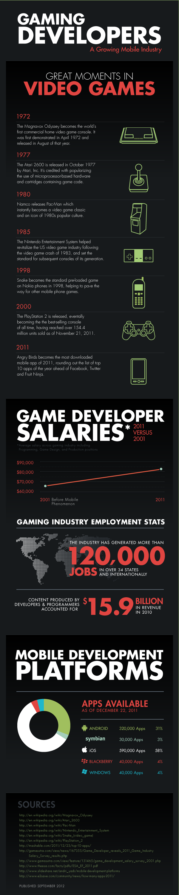 Mobile Gaming: A Growing Industry