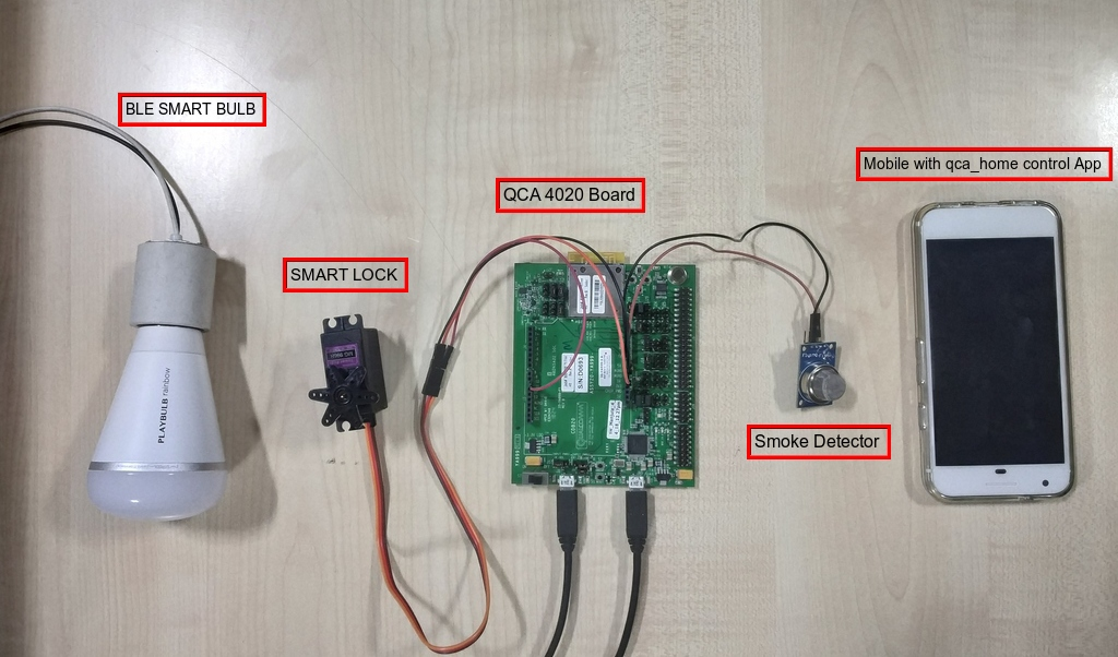 Resources of Home Control System on QCA402x Development Board