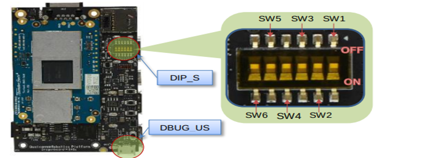 DIP switch on RB3