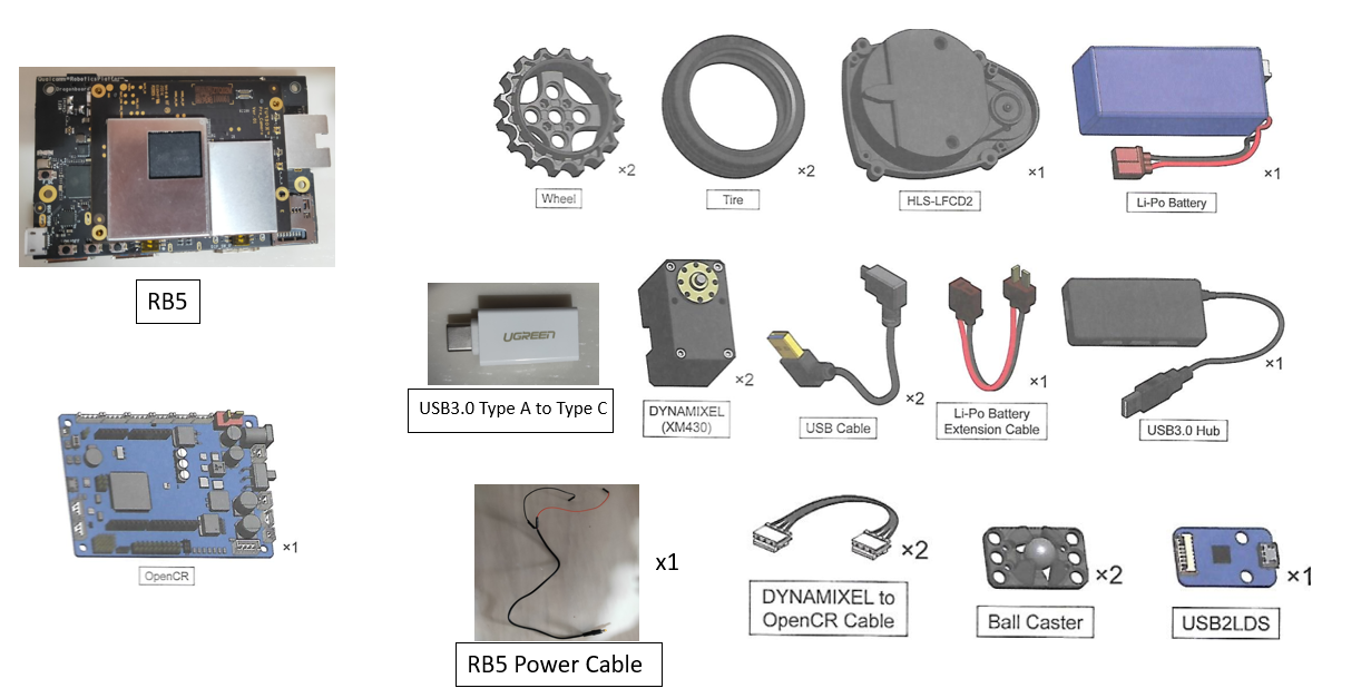 Parts used in the project